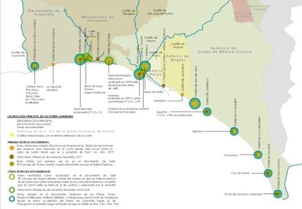 Referencias históricas a las Torres Almenaras del litoral onubense